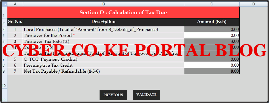 calculation of tax due section of the turnover tax form